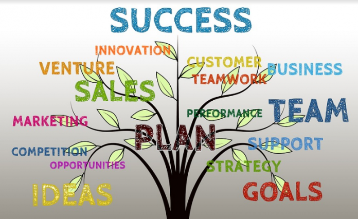7 Tips to come up with a Successful Digital Marketing Strategy