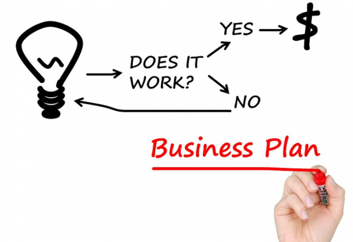 How Can Funding Kill Your Business?